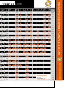 محاسبه وزن لوله گرید های مختلف